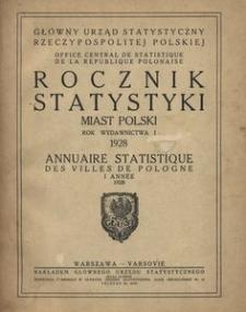 Rocznik Statystyki Miast Polski. R. 1, 1928