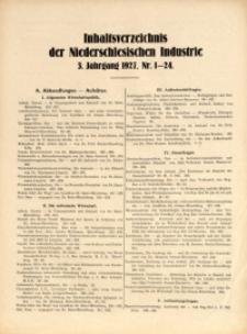 Inhaltsverzeichnis der Niederschlesischen Industrie, 3. Jahrgang 1927, Nr. 1–24