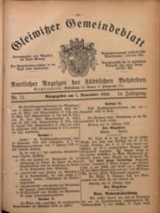 Gleiwitzer Gemeindeblatt, 1923, Jg. 14, Nr. 71