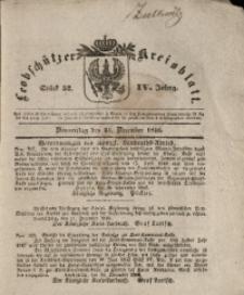 Leobschützer Kreisblatt, 1846, Jg. 4, St. 52
