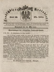Leobschützer Kreisblatt, 1851, Jg. 9, St. 19