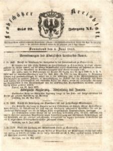 Leobschützer Kreisblatt, 1853, Jg. 11, St. 22
