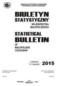 Biuletyn Statystyczny województwa małopolskiego, 2015, IV kwartał