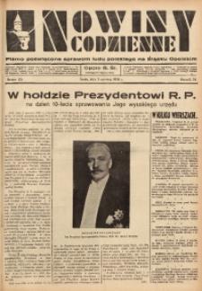 Nowiny Codzienne, 1936. R. 26, nr 125