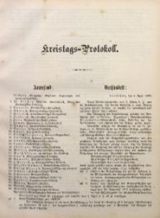 Kreistags-Protokoll, 01.04.1896