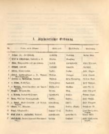 Verzeichniß der Mitglieder des 32. Provinzial-Landtages der Provinz Schlesien. Oktober 1887