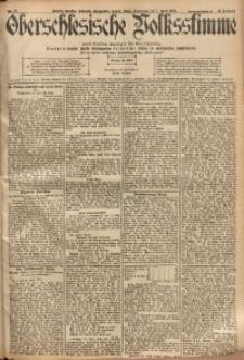 Oberschlesische Volksstimme, 1900, Jg. 25, Nr. 80
