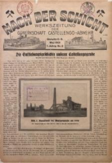 Nach der Schicht, 1931, Jg. 1, Nr. 2
