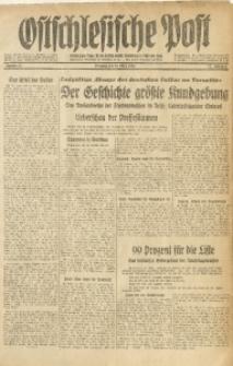 Ostschlesische Post, 1936, Jg. 27, Nr. 76