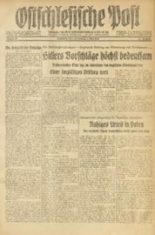 Ostschlesische Post, 1936, Jg. 27, Nr. 80