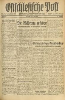 Ostschlesische Post, 1936, Jg. 27, Nr. 101