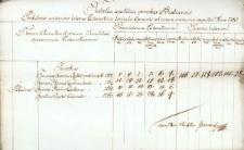 Rachunki kościoła w Opawicy z 1780 r.
