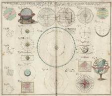 Schematismvs Geographiae Mathematicae[...]