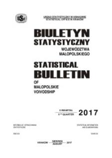 Biuletyn Statystyczny województwa małopolskiego, 2017, II kwartał [Tabele]