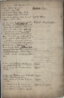 Brudnopis notatek do historii gimnazjum jezuickiego, następnie katolickiego w Cieszynie z lat 1771-1775