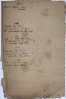 Brudnopis notatek do historii gimnazjum jezuickiego, następnie katolickiego w Cieszynie z lat 1764-1807