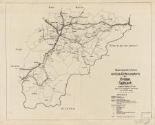 Amtliche Entfernungskarte des Kreises Saybusch : Regierungsbezirk Kattowitz