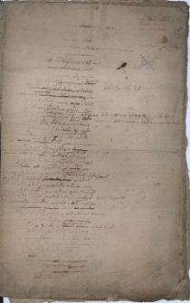 Brudnopisy notatek dotyczących wydarzeń w gimnazjum katolickim w Cieszynie
