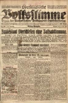 Oberschlesische Volksstimme, 1921, Jg. 47, Nr. 246