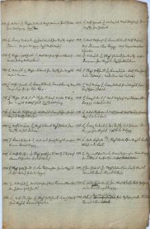 Materiały do spisu władz miasta Cieszyna z lat 1468-1797