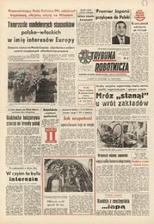 Trybuna Robotnicza, 1987, nr12