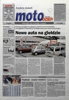 Moto, 2000, nr15