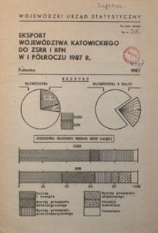 Eksport województwa katowickiego do ZSRR i RFN w I półroczu 1987 r.
