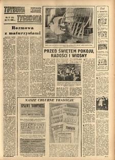 Trybuna Tygodnia, 1951, nr17