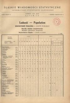 Śląskie Wiadomości Statystyczne, 1934, R. 1, z. 3