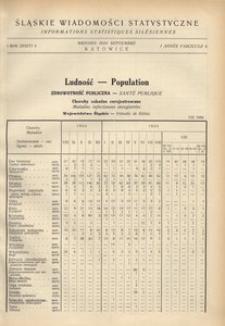 Śląskie Wiadomości Statystyczne, 1934, R. 1, z. 6