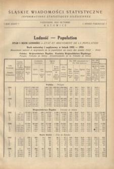 Śląskie Wiadomości Statystyczne, 1934, R. 1, z. 7