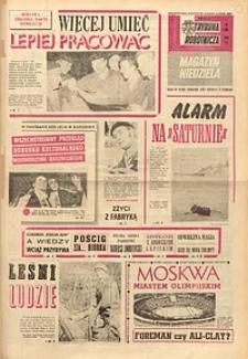 Trybuna Robotnicza, 1974, nr251
