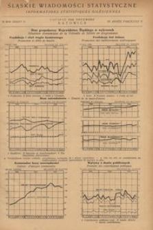Śląskie Wiadomości Statystyczne, 1936, R. 3, z. 11