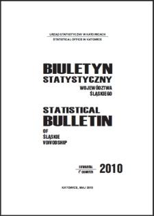 Biuletyn Statystyczny Województwa Śląskiego, 2010, 4 kwartał
