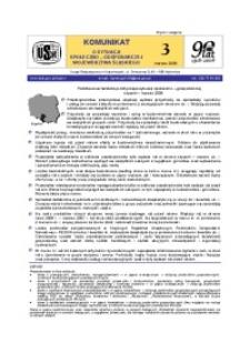 Komunikat o sytuacji społeczno-gospodarczej województwa śląskiego, 2008, nr3