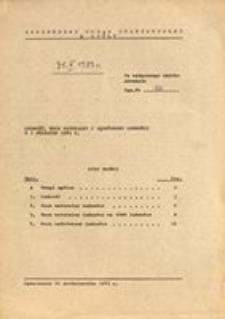 Ludność, ruch naturalny i wędrówkowy ludności w 1 półroczu 1983 r.