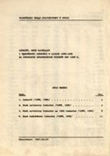 Ludność, ruch naturalny i wędrówkowy ludności w latach 1988-1989 na podstawie ostatecznych wyników NSP 1988 r.