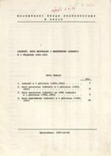 Ludność, ruch naturalny i wędrówkowy ludności w 1 półroczu 1992-1993