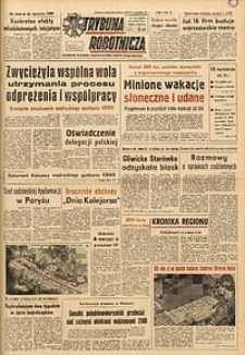 Trybuna Robotnicza, 1983, nr214