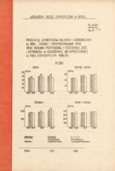 Produkcja głównych ziemiopłodów rolnych i ogrodniczych w 1988 r., zasoby i zapotrzebowanie pasz oraz kierunki przychodów i rozchodów zbóż i ziemniaków w gospodarce nieuspołecznionej w roku gospodarczym 1988/89