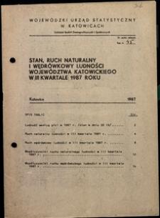 Stan, ruch naturalny i wędrówkowy ludności województwa katowickiego w 3 kwartale 1987 roku