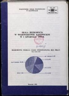 Skala Bezrobocia w Województwie Katowickim w 1 Kwartale 1993 R.