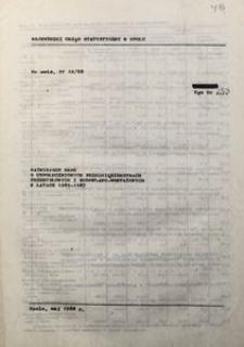 Ważniejsze dane o uspołecznionych przedsiębiorstwach przemysłowych i budowlano-montażowych w latach 1985-1987