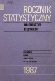 Rocznik Statystyczny Województwa Bielskiego, 1987, R. 12