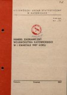 Handel zagraniczny województwa katowickiego w I kwartale 1987 roku
