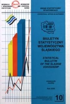 Biuletyn Statystyczny Województwa Śląskiego, 2002, nr10