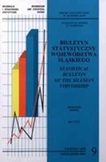 Biuletyn Statystyczny Województwa Śląskiego, 2000, nr9
