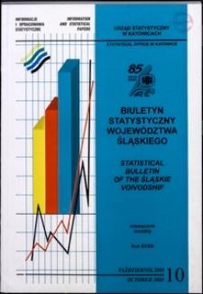 Biuletyn Statystyczny Województwa Śląskiego, 2003, nr10