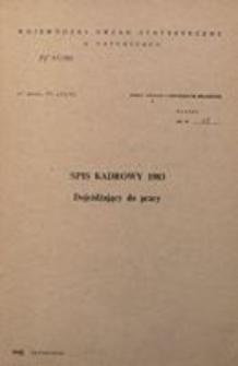 Spis kadrowy 1983 r. Dojeżdżający do pracy