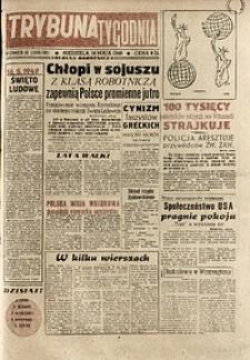 Trybuna Tygodnia, 1948, nr 18